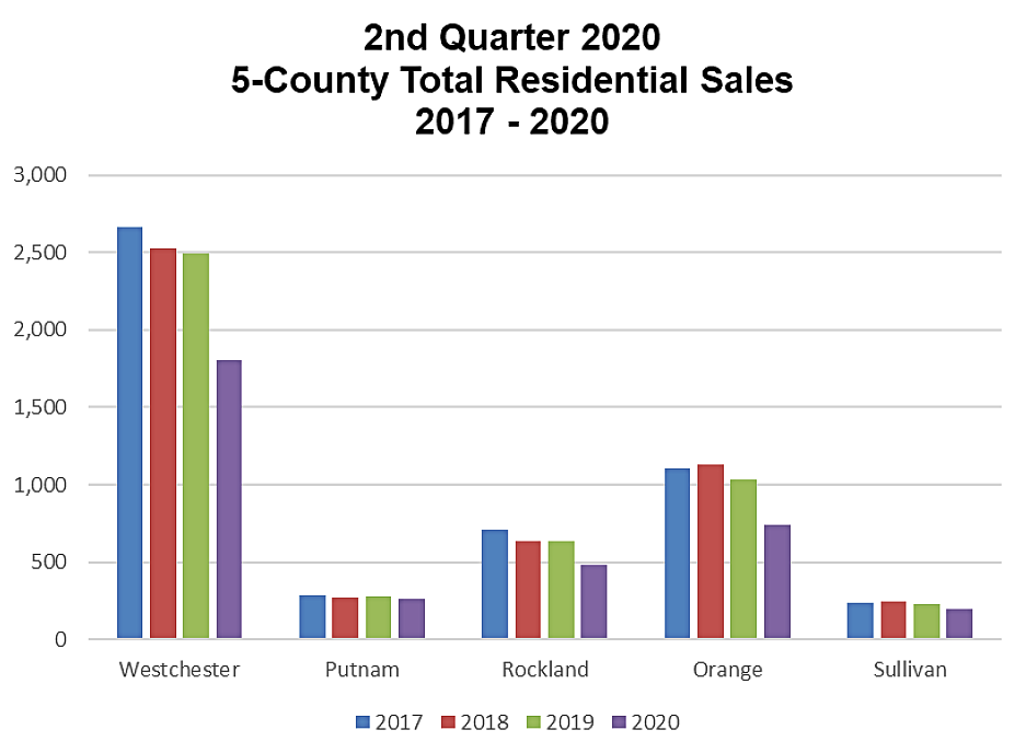 2020 Q2 HGAR Market Report